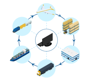Integrated Platform for Carriers image